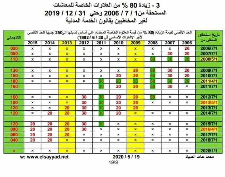 elwatan-news_20200621-234808-253186-1.jpg